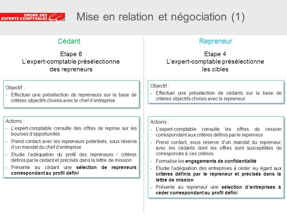 25 Mise en relation et négociation (1) Etape 4 Lexpert-comptable présélectionne les cibles Objectif : -Effectuer une présélection de cédants sur la ba