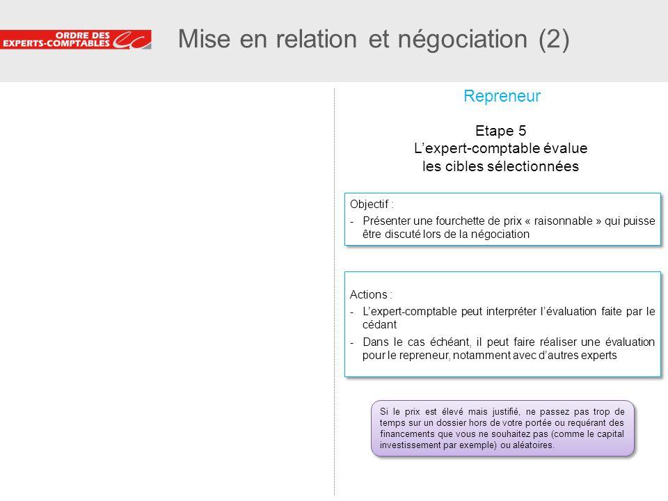 26 Mise en relation et négociation (2) Etape 5 Lexpert-comptable évalue les cibles sélectionnées Objectif : -Présenter une fourchette de prix « raison
