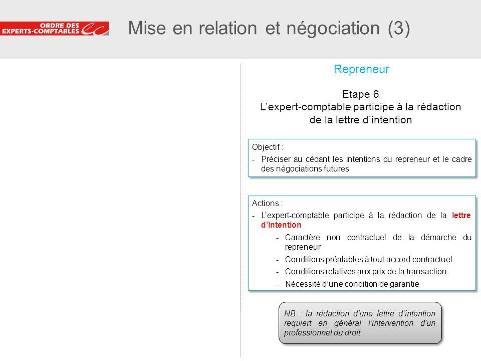 27 Mise en relation et négociation (3) Etape 6 Lexpert-comptable participe à la rédaction de la lettre dintention Objectif : -Préciser au cédant les i