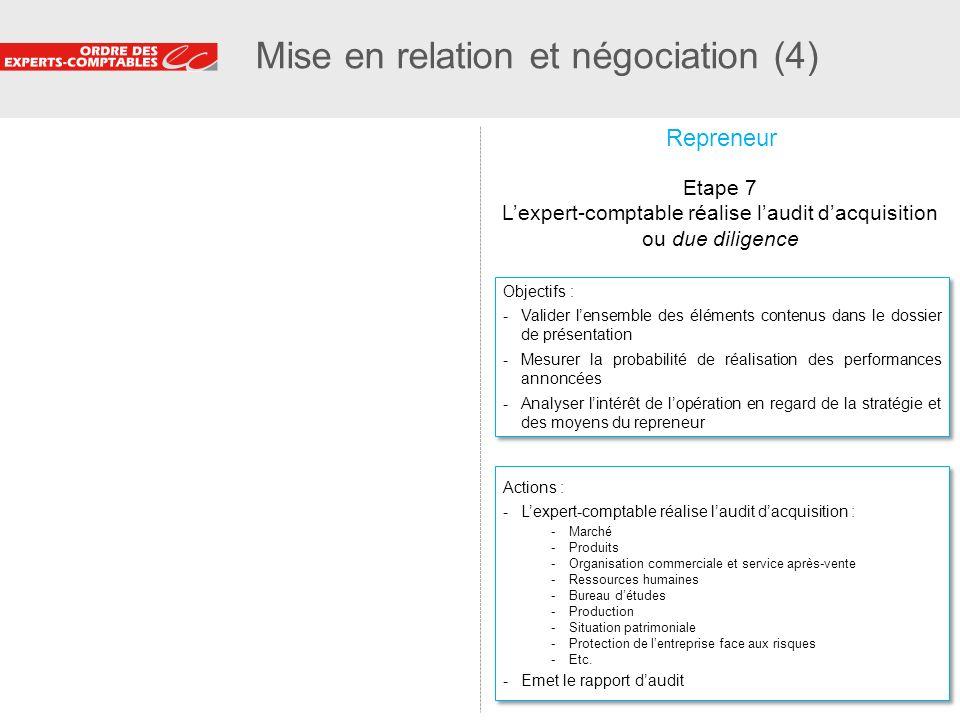 28 Mise en relation et négociation (4) Etape 7 Lexpert-comptable réalise laudit dacquisition ou due diligence Objectifs : -Valider lensemble des éléme