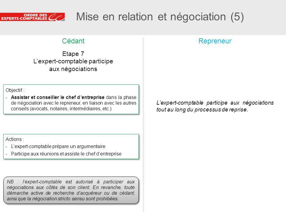 29 Mise en relation et négociation (5) Objectif : -Assister et conseiller le chef dentreprise dans la phase de négociation avec le repreneur, en liais