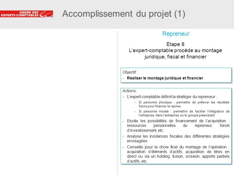 30 Accomplissement du projet (1) Etape 8 Lexpert-comptable procède au montage juridique, fiscal et financier Objectif : -Réaliser le montage juridique