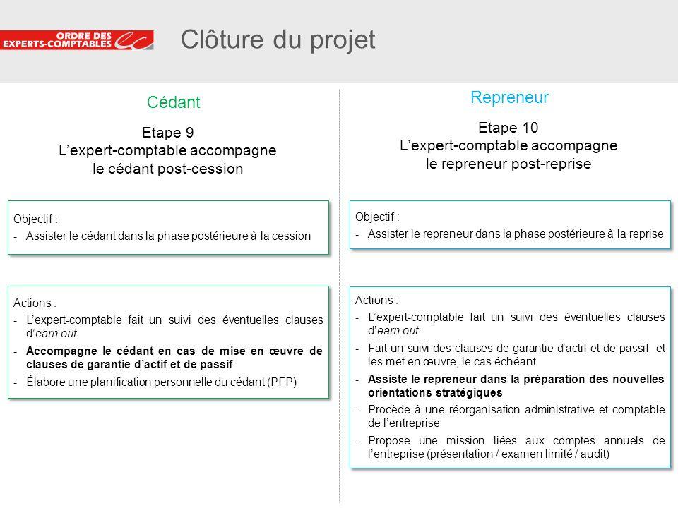 32 Clôture du projet Etape 10 Lexpert-comptable accompagne le repreneur post-reprise Objectif : -Assister le repreneur dans la phase postérieure à la