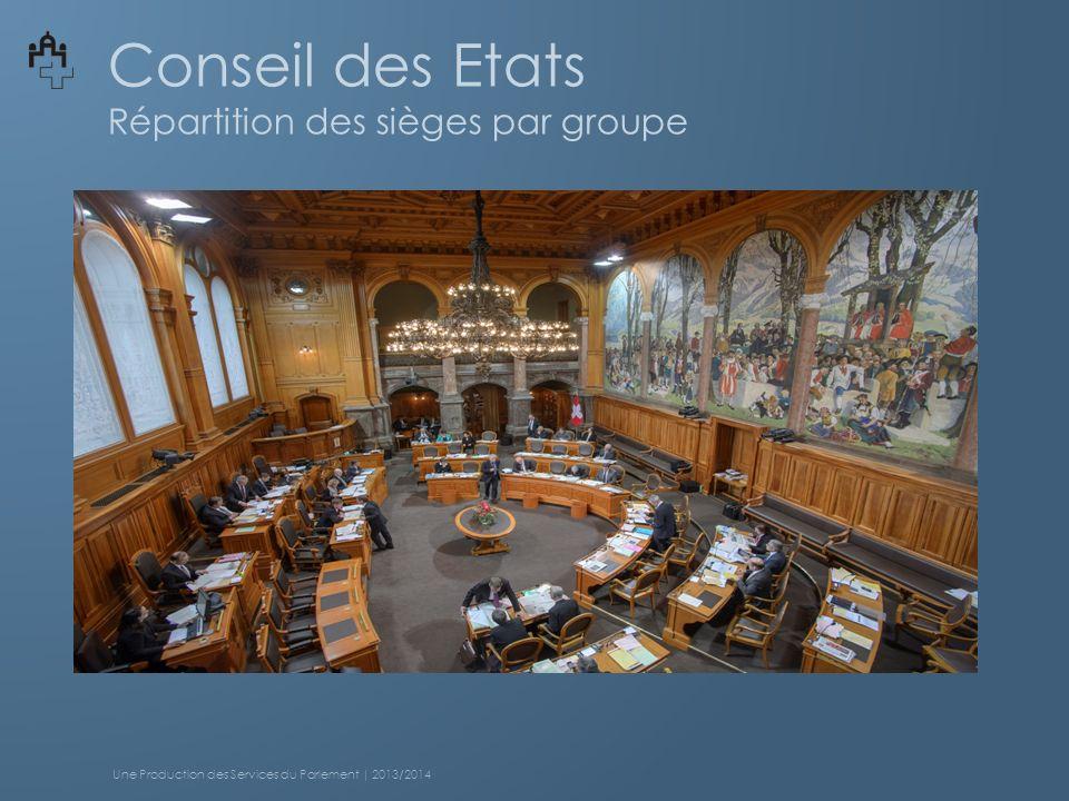 Conseil des Etats Répartition des sièges par groupe Une Production des Services du Parlement | 2013/2014