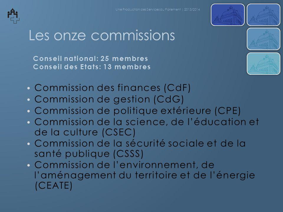 Les onze commissions Commission des finances (CdF) Commission de gestion (CdG) Commission de politique extérieure (CPE) Commission de la science, de l