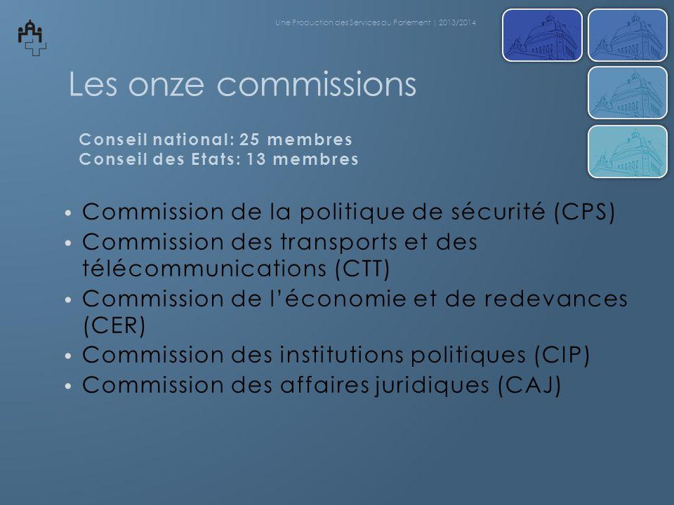 Les onze commissions Commission de la politique de sécurité (CPS) Commission des transports et des télécommunications (CTT) Commission de léconomie et