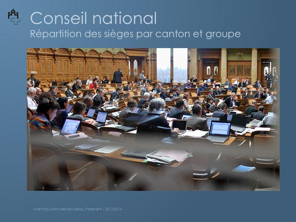 Conseil national Répartition des sièges par canton et groupe Une Production des Services du Parlement | 2013/2014