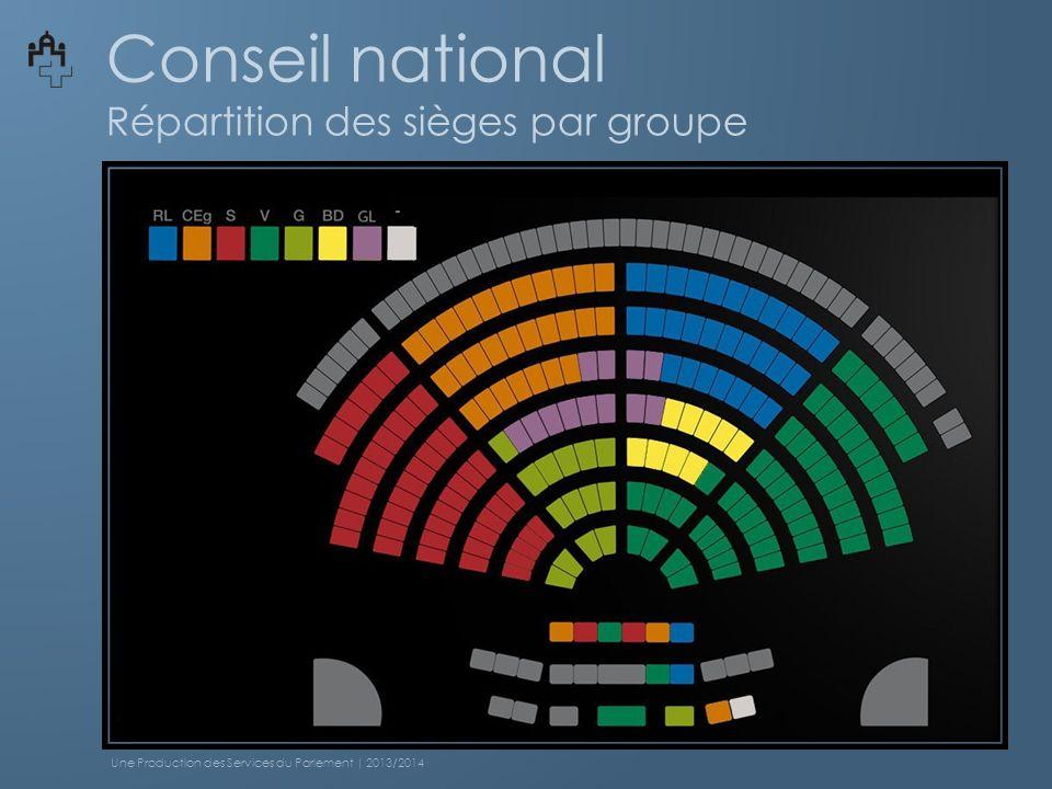 Conseil national Répartition des sièges par groupe Une Production des Services du Parlement | 2013/2014