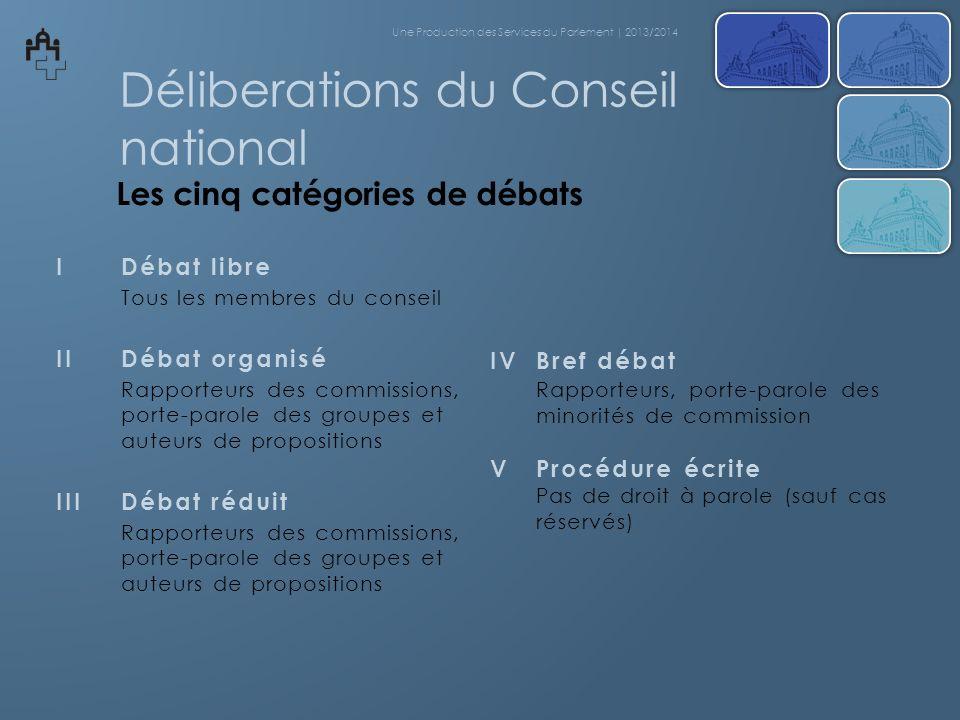 Déliberations du Conseil national IDébat libre Tous les membres du conseil IIDébat organisé Rapporteurs des commissions, porte-parole des groupes et a