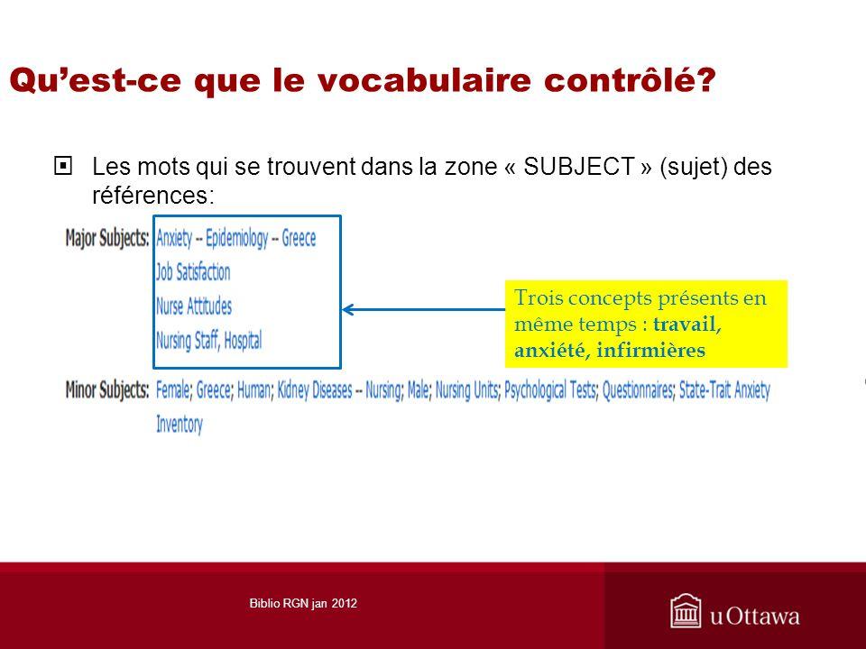 Quest-ce que le vocabulaire contrôlé? Les mots qui se trouvent dans la zone « SUBJECT » (sujet) des références: Trois concepts présents en même temps
