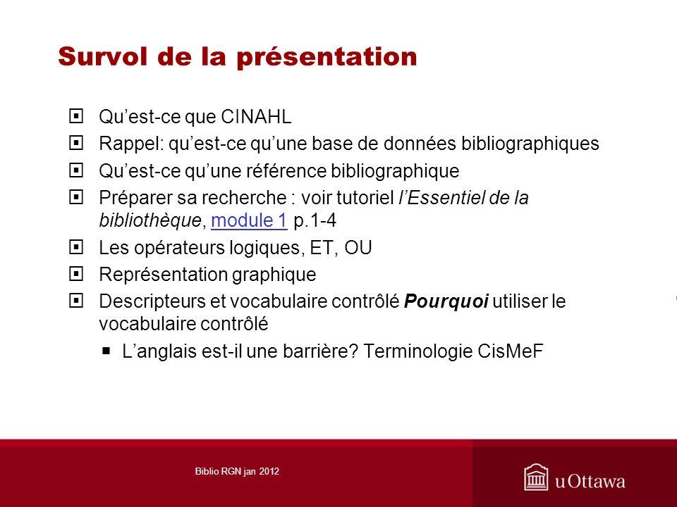 Survol de la présentation Quest-ce que CINAHL Rappel: quest-ce quune base de données bibliographiques Quest-ce quune référence bibliographique Prépare