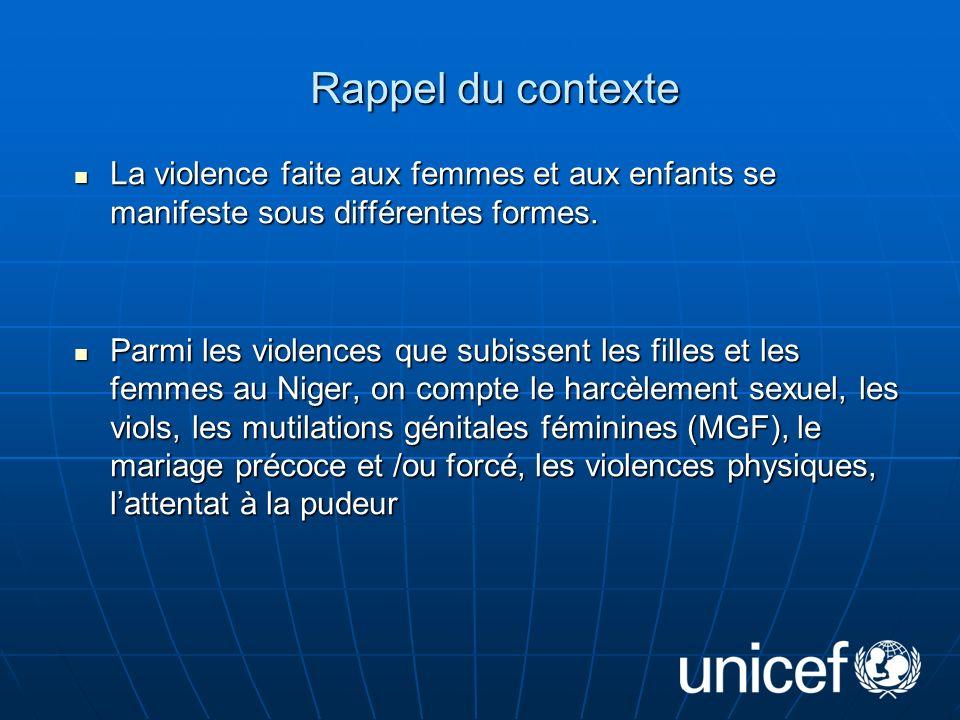 Rappel du contexte La violence faite aux femmes et aux enfants se manifeste sous différentes formes.