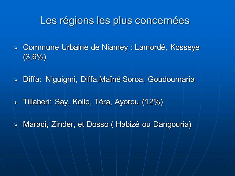 Commune Urbaine de Niamey : Lamordé, Kosseye (3,6%) Commune Urbaine de Niamey : Lamordé, Kosseye (3,6%) Diffa: Nguigmi, Diffa,Maïné Soroa, Goudoumaria Diffa: Nguigmi, Diffa,Maïné Soroa, Goudoumaria Tillaberi: Say, Kollo, Téra, Ayorou (12%) Tillaberi: Say, Kollo, Téra, Ayorou (12%) Maradi, Zinder, et Dosso ( Habizé ou Dangouria) Maradi, Zinder, et Dosso ( Habizé ou Dangouria) Les régions les plus concernées
