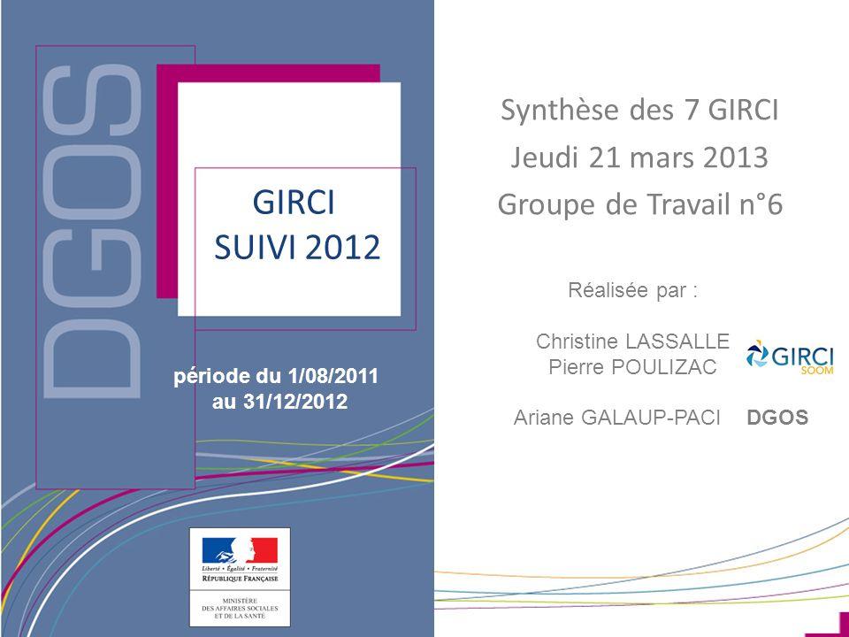 GIRCI SUIVI 2012 Synthèse des 7 GIRCI Jeudi 21 mars 2013 Groupe de Travail n°6 Réalisée par : Christine LASSALLE Pierre POULIZAC Ariane GALAUP-PACI DG