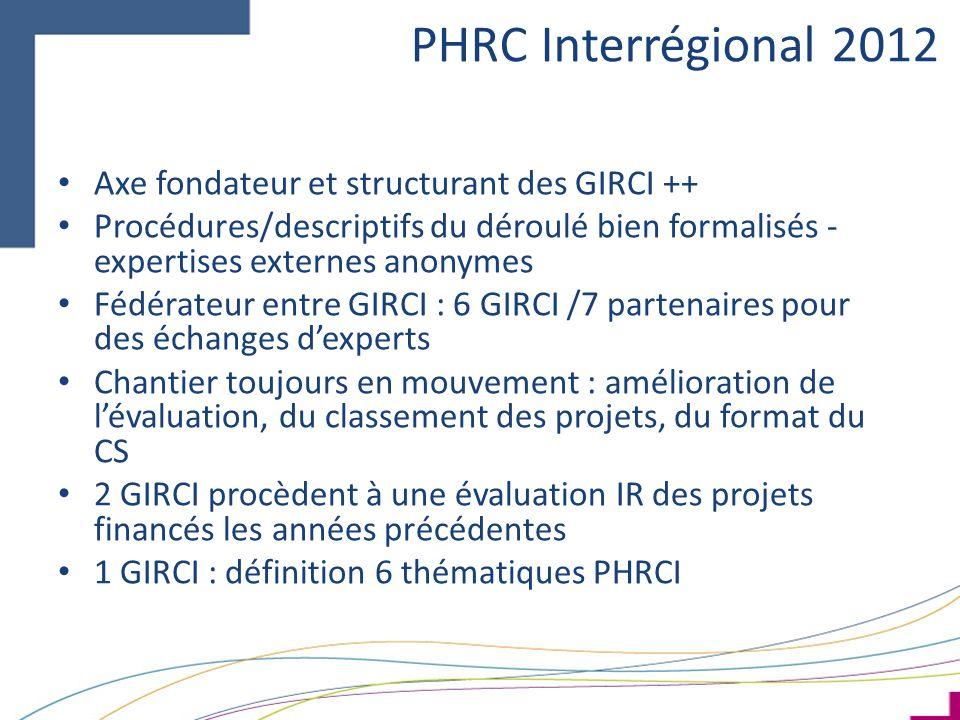 Axe fondateur et structurant des GIRCI ++ Procédures/descriptifs du déroulé bien formalisés - expertises externes anonymes Fédérateur entre GIRCI : 6 GIRCI /7 partenaires pour des échanges dexperts Chantier toujours en mouvement : amélioration de lévaluation, du classement des projets, du format du CS 2 GIRCI procèdent à une évaluation IR des projets financés les années précédentes 1 GIRCI : définition 6 thématiques PHRCI PHRC Interrégional 2012