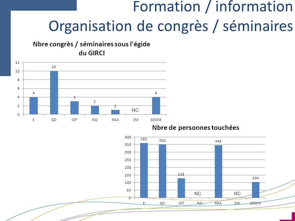 Formation / information Organisation de congrès / séminaires NC