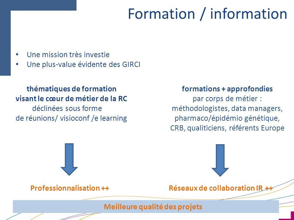 Formation / information Une mission très investie Une plus-value évidente des GIRCI thématiques de formation visant le cœur de métier de la RC décliné