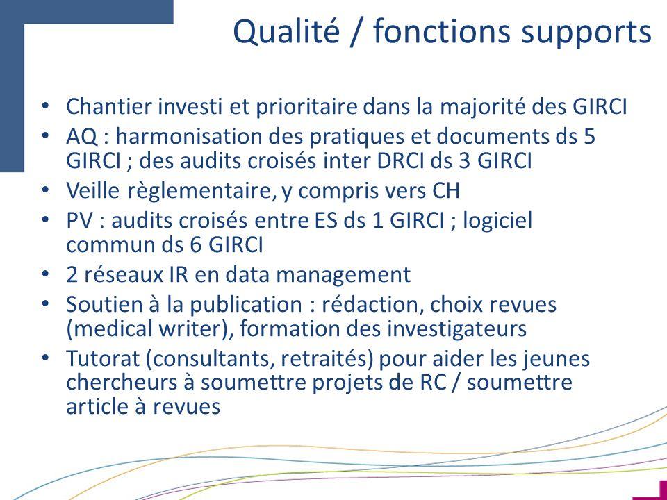 Qualité / fonctions supports Chantier investi et prioritaire dans la majorité des GIRCI AQ : harmonisation des pratiques et documents ds 5 GIRCI ; des
