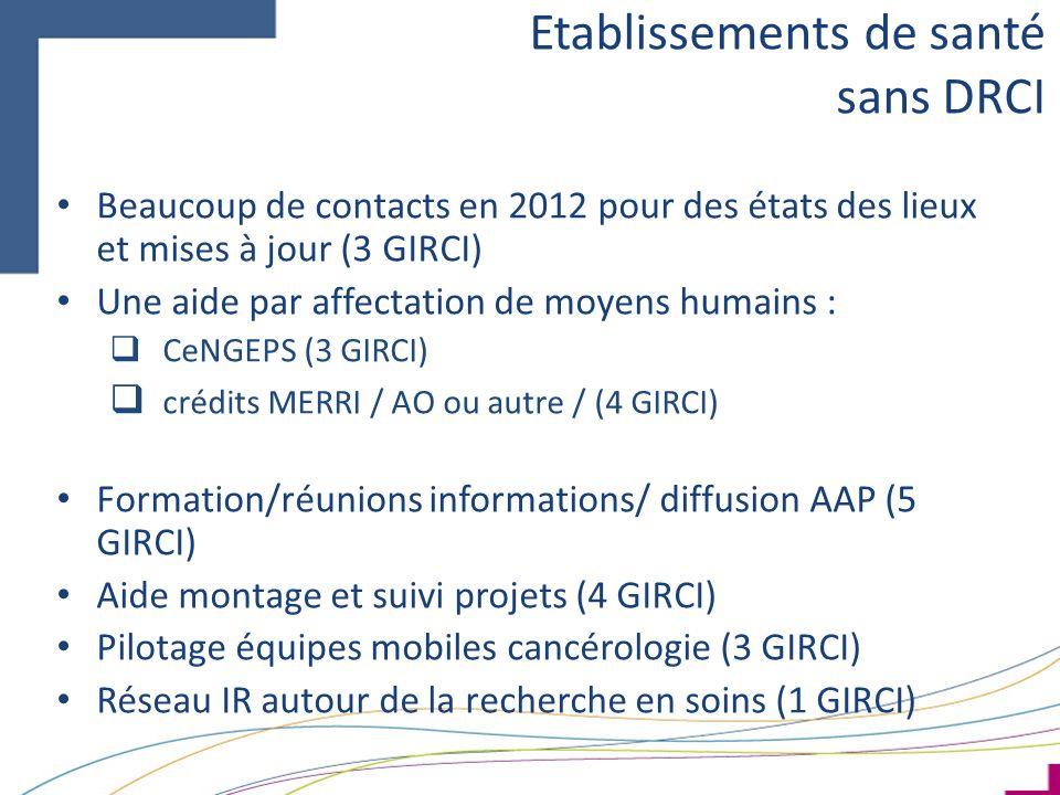 Etablissements de santé sans DRCI Beaucoup de contacts en 2012 pour des états des lieux et mises à jour (3 GIRCI) Une aide par affectation de moyens humains : CeNGEPS (3 GIRCI) crédits MERRI / AO ou autre / (4 GIRCI) Formation/réunions informations/ diffusion AAP (5 GIRCI) Aide montage et suivi projets (4 GIRCI) Pilotage équipes mobiles cancérologie (3 GIRCI) Réseau IR autour de la recherche en soins (1 GIRCI)