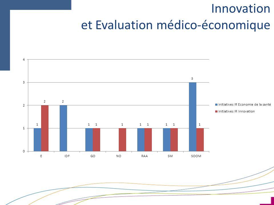 Innovation et Evaluation médico-économique