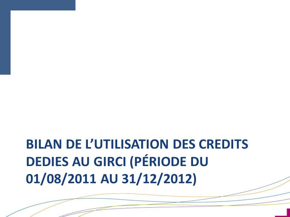 BILAN DE LUTILISATION DES CREDITS DEDIES AU GIRCI (PÉRIODE DU 01/08/2011 AU 31/12/2012)