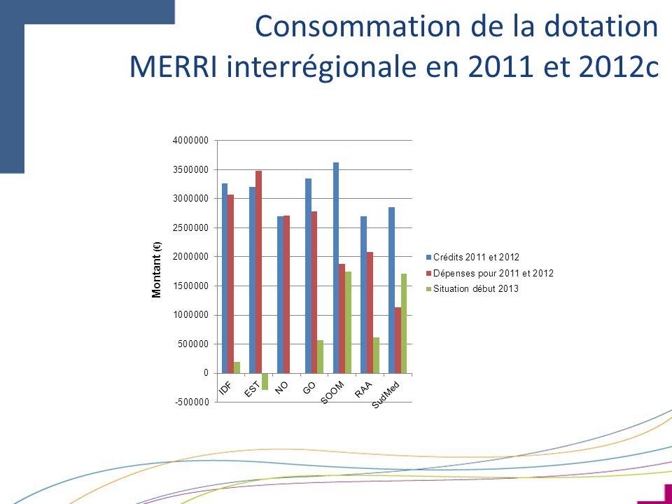 Montant () Consommation de la dotation MERRI interrégionale en 2011 et 2012c