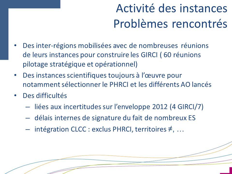 Activité des instances Problèmes rencontrés Des inter-régions mobilisées avec de nombreuses réunions de leurs instances pour construire les GIRCI ( 60 réunions pilotage stratégique et opérationnel) Des instances scientifiques toujours à lœuvre pour notamment sélectionner le PHRCI et les différents AO lancés Des difficultés – liées aux incertitudes sur lenveloppe 2012 (4 GIRCI/7) – délais internes de signature du fait de nombreux ES – intégration CLCC : exclus PHRCI, territoires, …