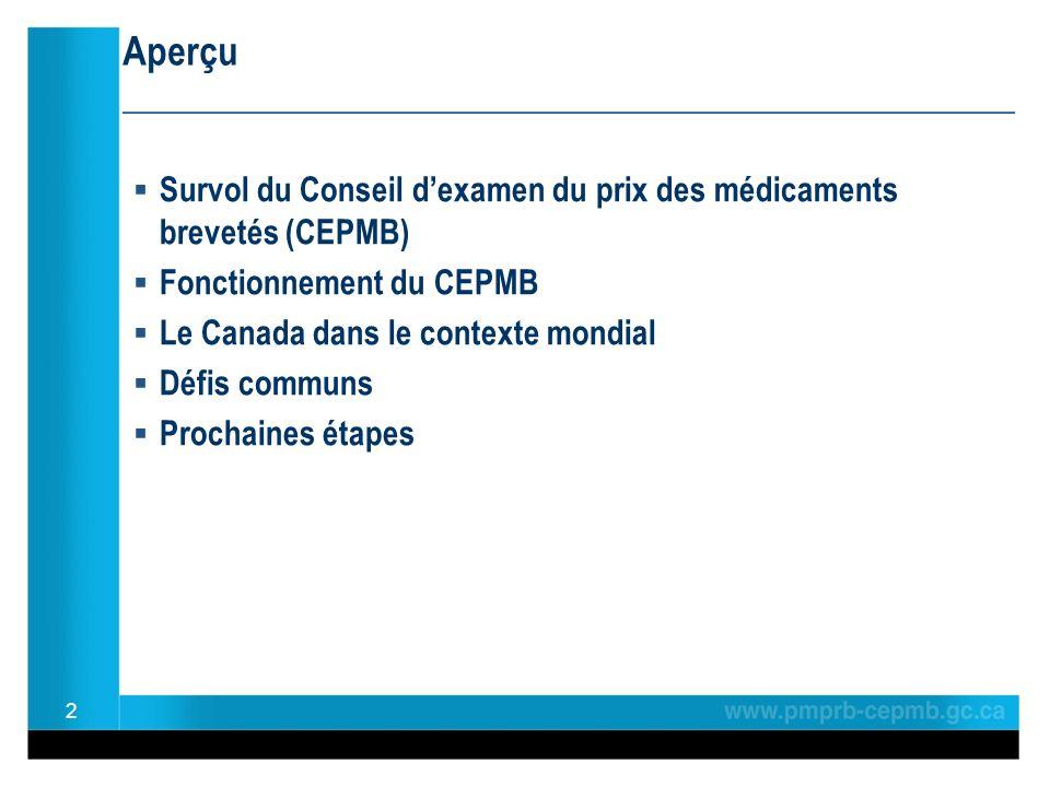 Aperçu ________________________________________________ Survol du Conseil dexamen du prix des médicaments brevetés (CEPMB) Fonctionnement du CEPMB Le Canada dans le contexte mondial Défis communs Prochaines étapes 2