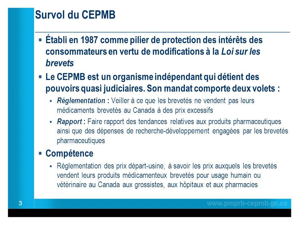 Survol du CEPMB ________________________________________________ Établi en 1987 comme pilier de protection des intérêts des consommateurs en vertu de modifications à la Loi sur les brevets Le CEPMB est un organisme indépendant qui détient des pouvoirs quasi judiciaires.