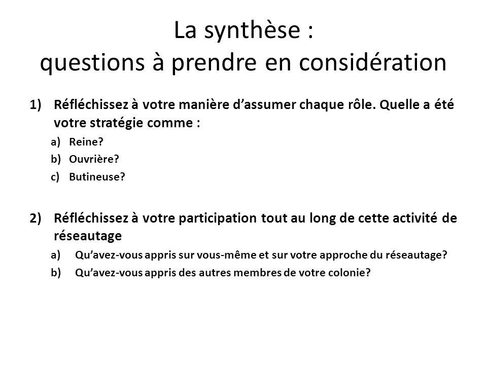 La synthèse : questions à prendre en considération 1)Réfléchissez à votre manière dassumer chaque rôle. Quelle a été votre stratégie comme : a)Reine?