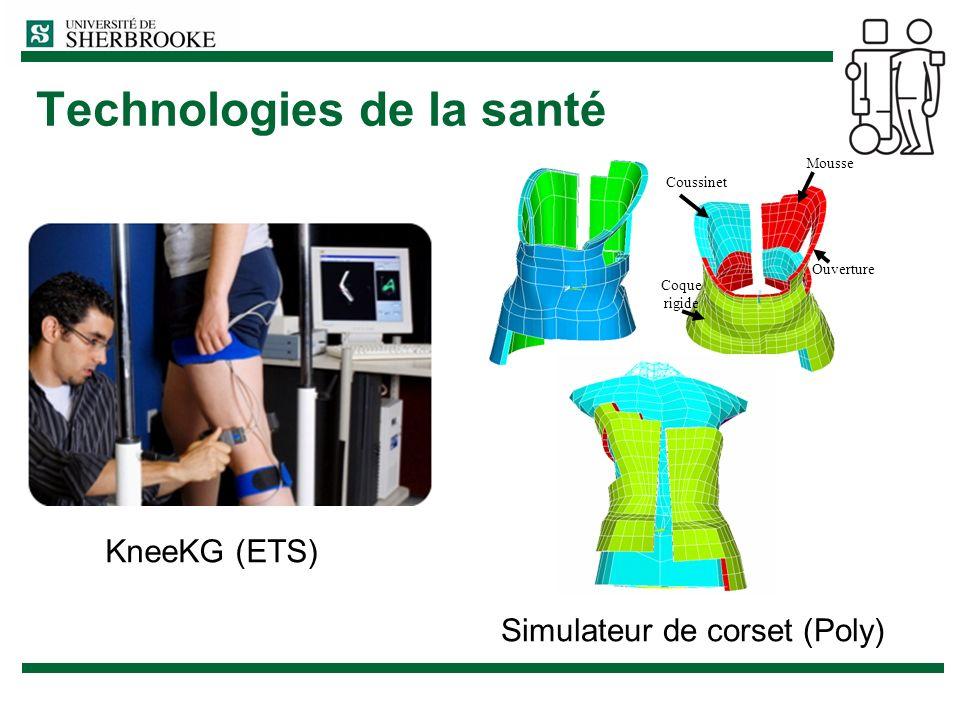 Technologies de la santé KneeKG (ETS) Simulateur de corset (Poly) Coussinet Mousse Coque rigide Ouverture