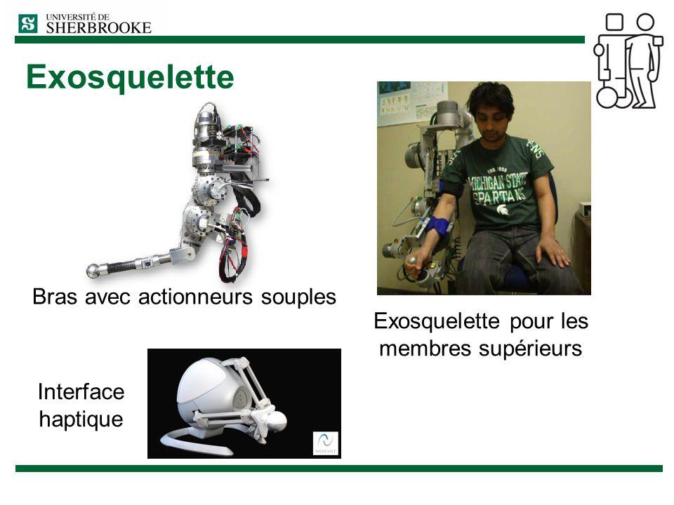 Exosquelette Bras avec actionneurs souples Interface haptique Exosquelette pour les membres supérieurs