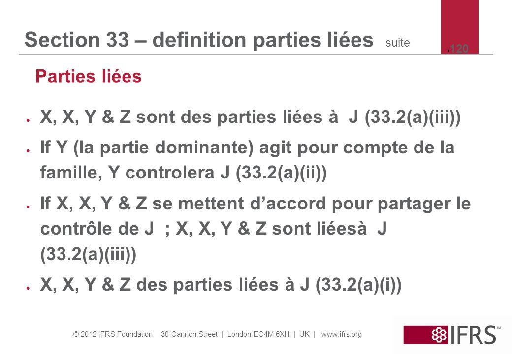 © 2012 IFRS Foundation 30 Cannon Street   London EC4M 6XH   UK   www.ifrs.org 120 X, X, Y & Z sont des parties liées à J (33.2(a)(iii)) If Y (la parti