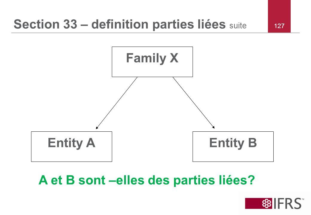 127 Family X Entity AEntity B Section 33 – definition parties liées suite A et B sont –elles des parties liées?