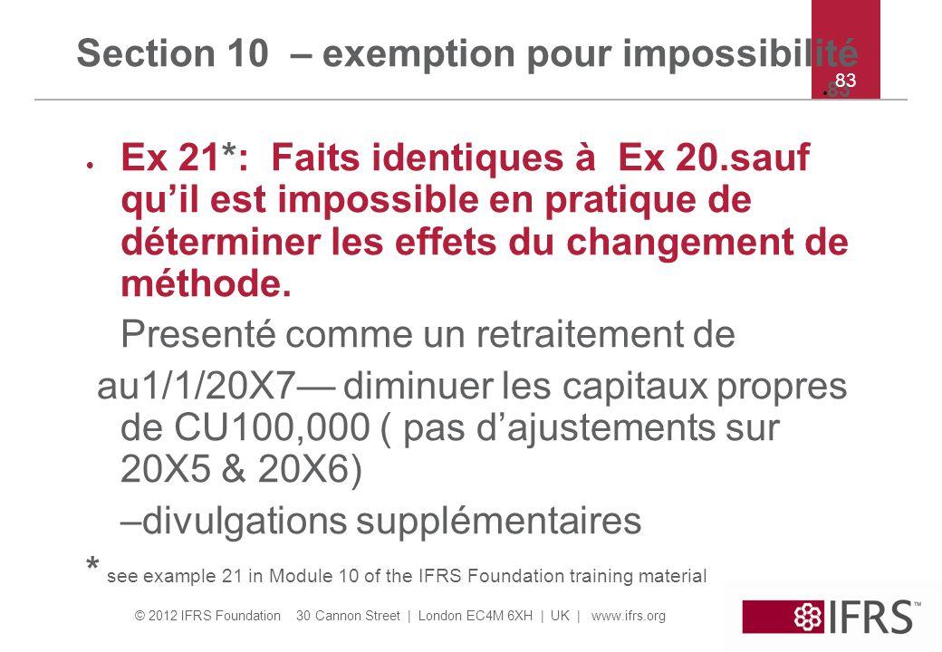 © 2012 IFRS Foundation 30 Cannon Street   London EC4M 6XH   UK   www.ifrs.org 83 Section 10 – exemption pour impossibilité Ex 21*: Faits identiques à