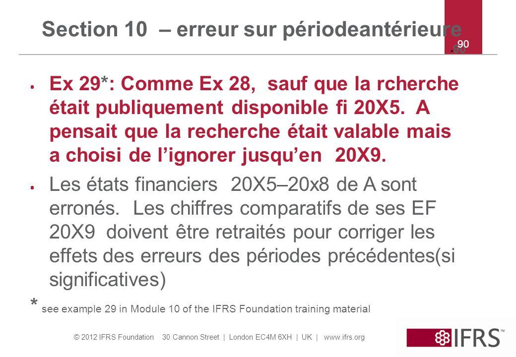 © 2012 IFRS Foundation 30 Cannon Street   London EC4M 6XH   UK   www.ifrs.org 90 Section 10 – erreur sur périodeantérieure Ex 29*: Comme Ex 28, sauf q