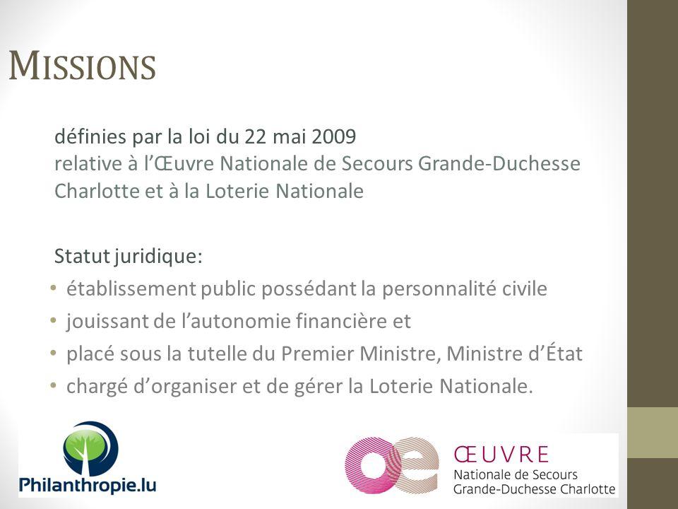 définies par la loi du 22 mai 2009 relative à lŒuvre Nationale de Secours Grande-Duchesse Charlotte et à la Loterie Nationale Statut juridique: établi