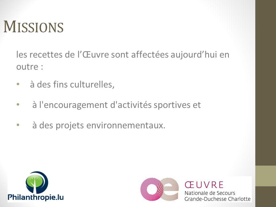 les recettes de lŒuvre sont affectées aujourdhui en outre : à des fins culturelles, à l encouragement d activités sportives et à des projets environnementaux.