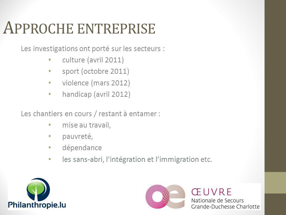 Les investigations ont porté sur les secteurs : culture (avril 2011) sport (octobre 2011) violence (mars 2012) handicap (avril 2012) Les chantiers en