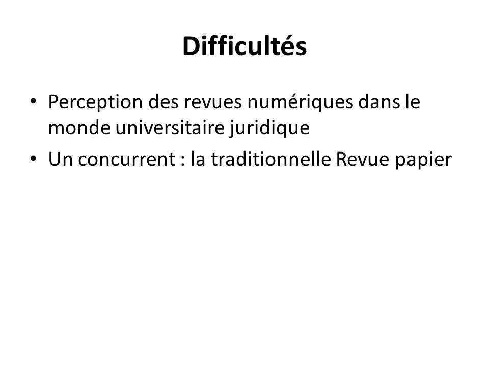 Difficultés Perception des revues numériques dans le monde universitaire juridique Un concurrent : la traditionnelle Revue papier