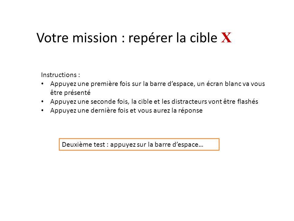 Votre mission : repérer la cible X Instructions : Appuyez une première fois sur la barre despace, un écran blanc va vous être présenté Appuyez une seconde fois, la cible et les distracteurs vont être flashés Appuyez une dernière fois et vous aurez la réponse Deuxième test : appuyez sur la barre despace…