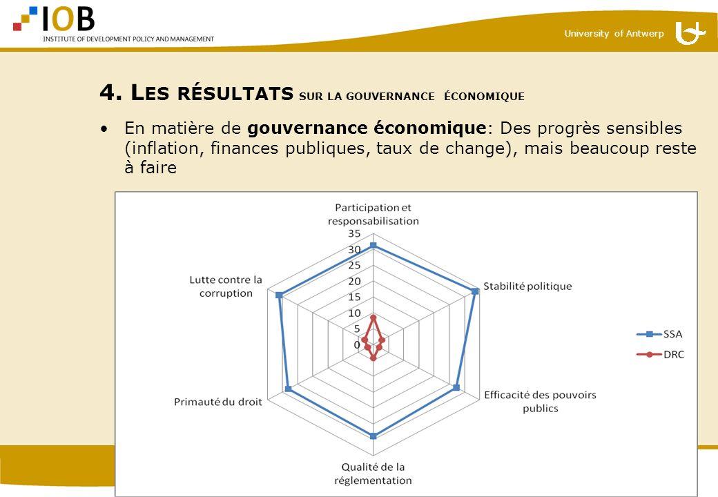 University of Antwerp slide n° 10 En matière de gouvernance économique: Des progrès sensibles (inflation, finances publiques, taux de change), mais be