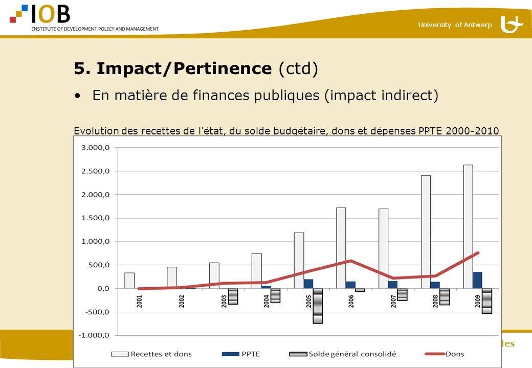 University of Antwerp slide n° 13 En matière de finances publiques (impact indirect) Evolution des recettes de létat, du solde budgétaire, dons et dép