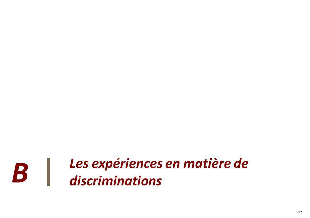 12 Les expériences en matière de discriminations B