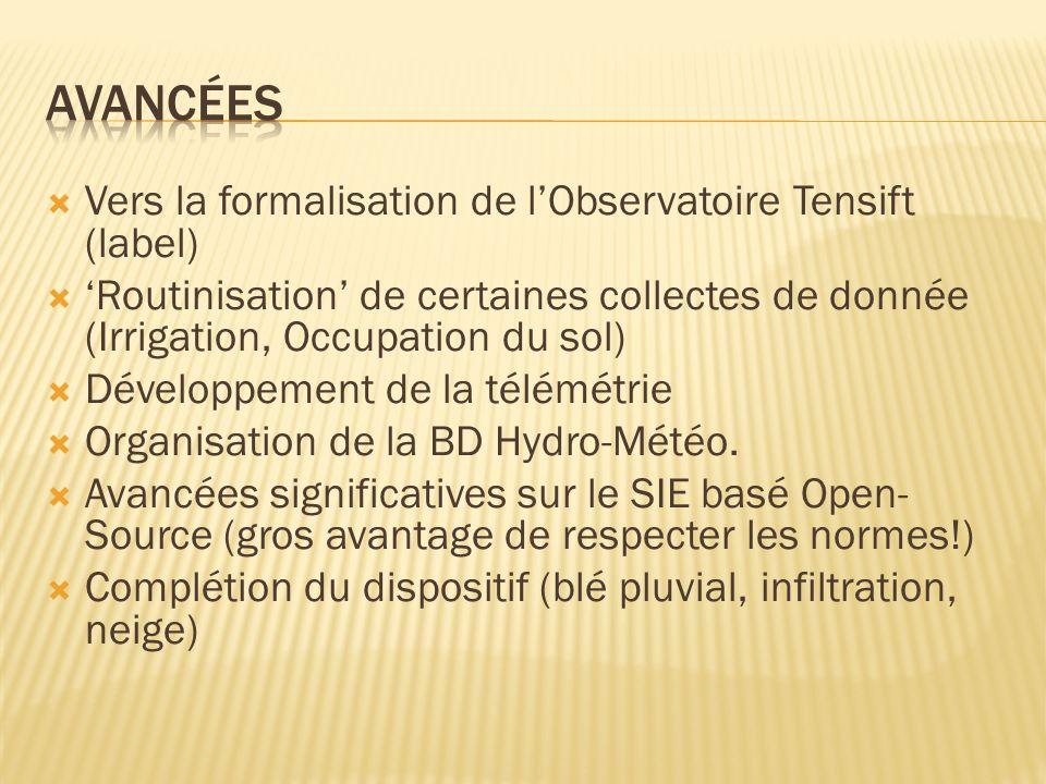Vers la formalisation de lObservatoire Tensift (label) Routinisation de certaines collectes de donnée (Irrigation, Occupation du sol) Développement de la télémétrie Organisation de la BD Hydro-Météo.