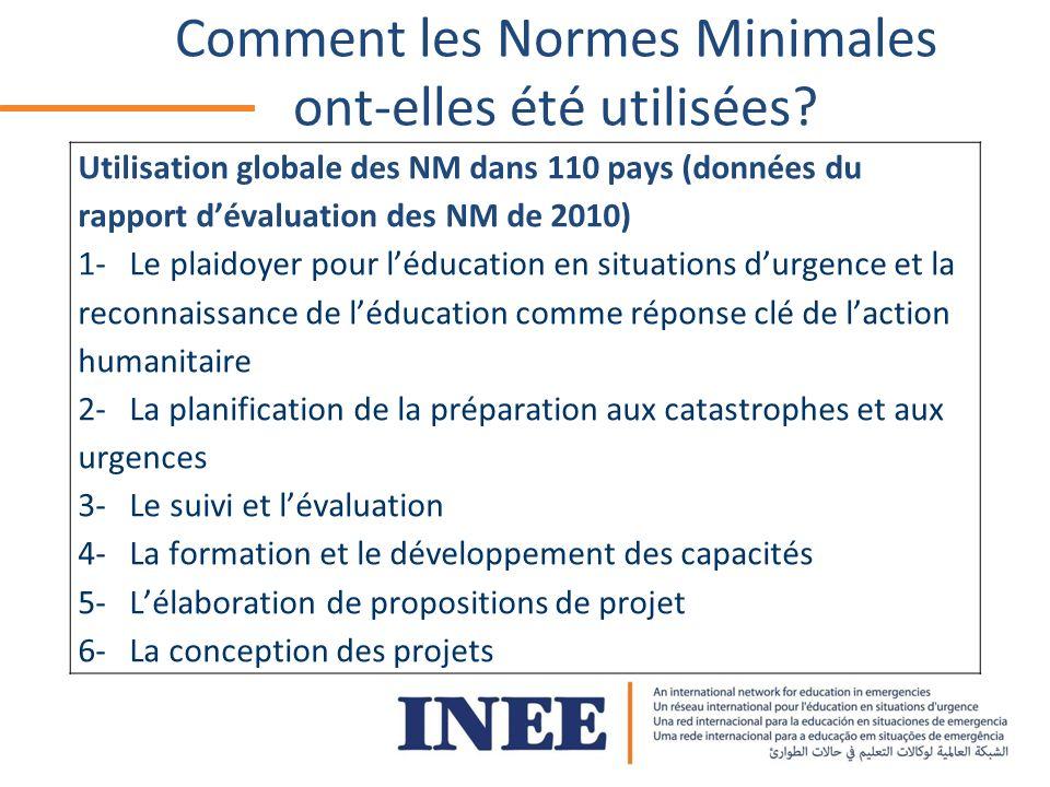 Questions 1.Comment avez-vous appliqué les Normes Minimales dans le cadre de votre travail au cours de ces 10 dernières années .