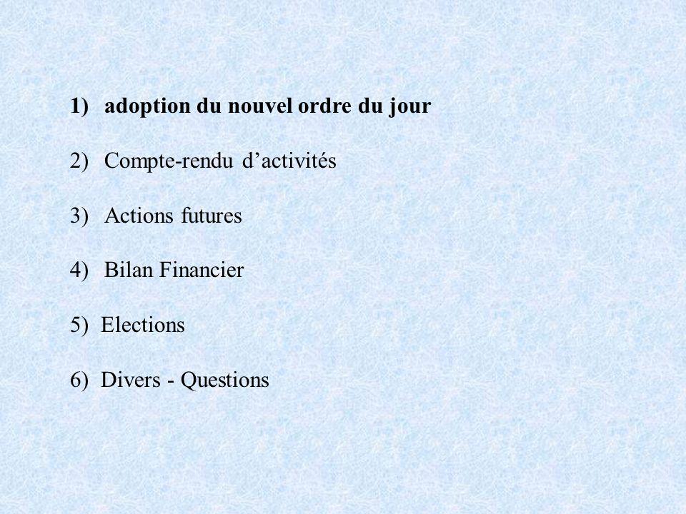 1)adoption du nouvel ordre du jour 2)Compte-rendu dactivités 3)Actions futures 4)Bilan Financier 5) Elections 6) Divers - Questions