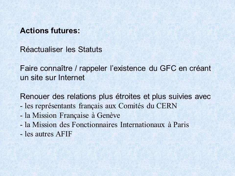 Actions futures: Réactualiser les Statuts Faire connaître / rappeler lexistence du GFC en créant un site sur Internet Renouer des relations plus étroi