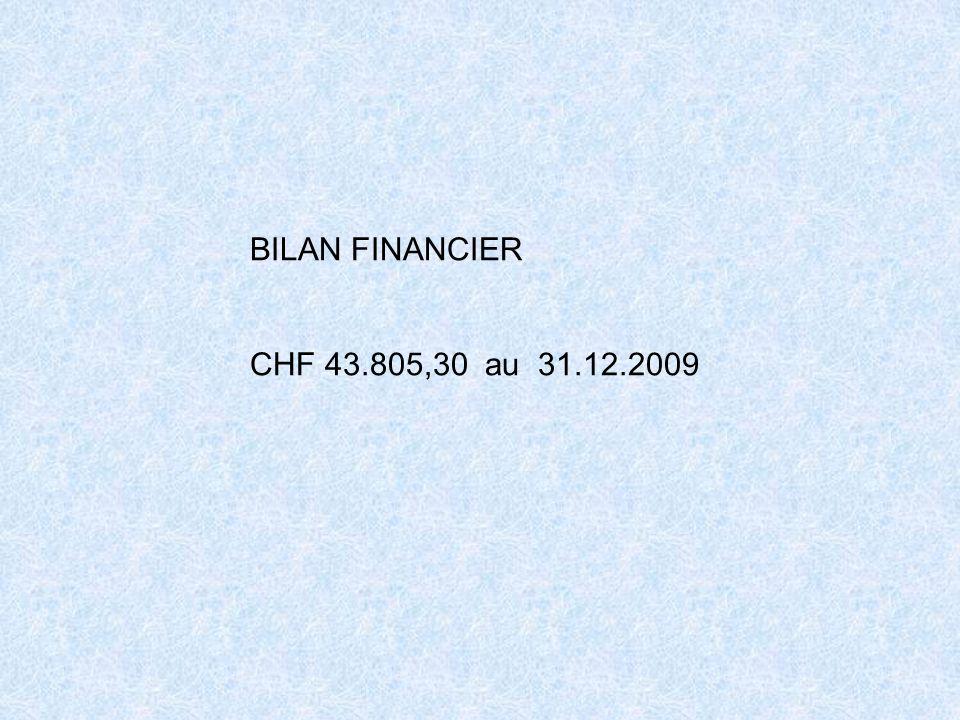 BILAN FINANCIER CHF 43.805,30 au 31.12.2009
