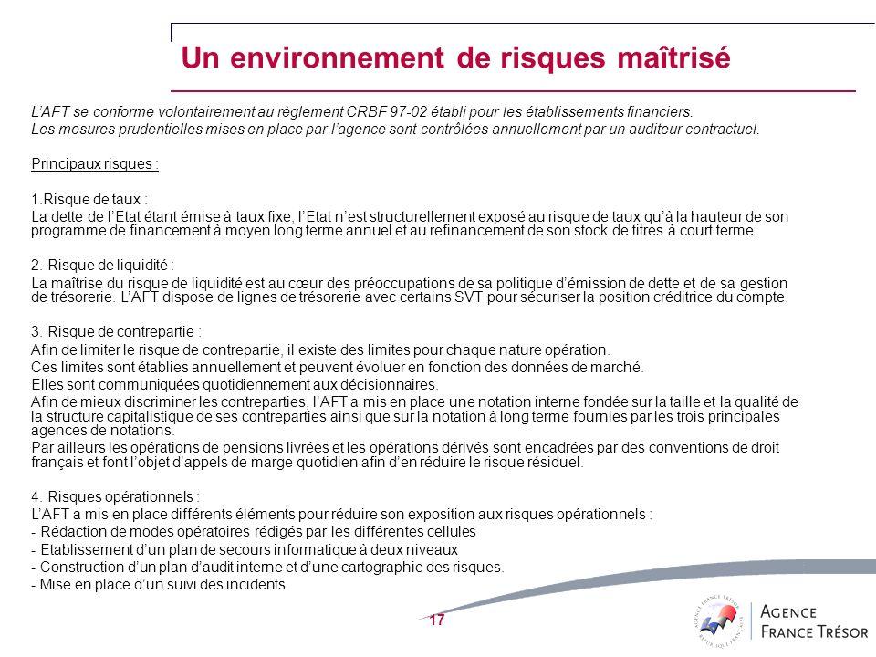 Un environnement de risques maîtrisé 17 LAFT se conforme volontairement au règlement CRBF 97-02 établi pour les établissements financiers.
